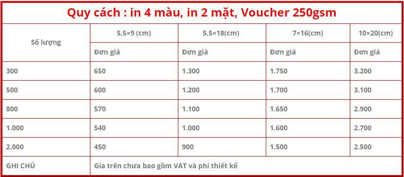 bảng giá in voucher